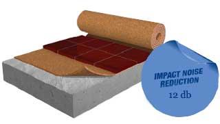 Cork Underlayment Under Tile Floors Impact Noise Reduction 12 Decibels